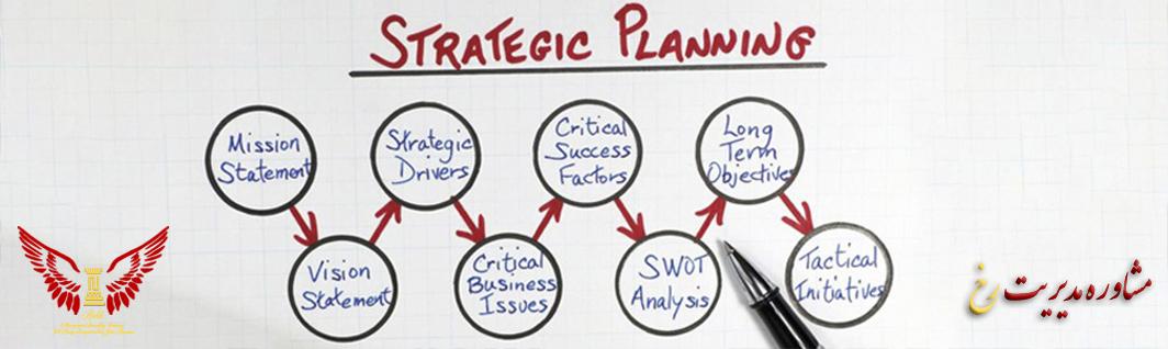 انواع برنامهریزی استراتژیک