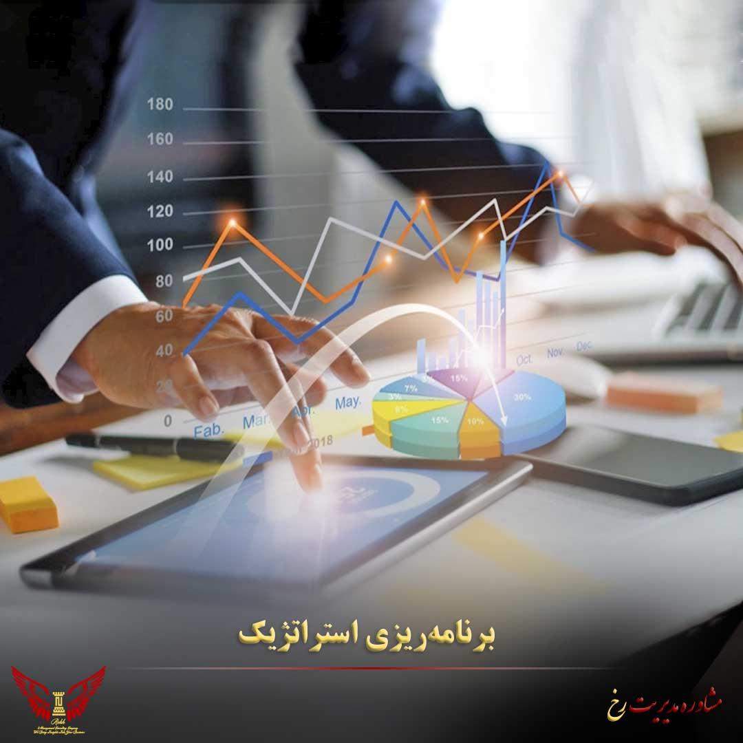 مدلهای برنامه ریزی استراتژیک