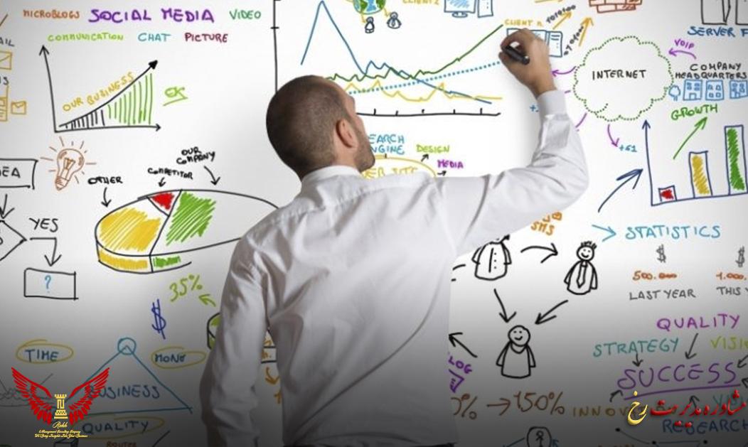 رویکرد برنامه ریزی استراتژیک