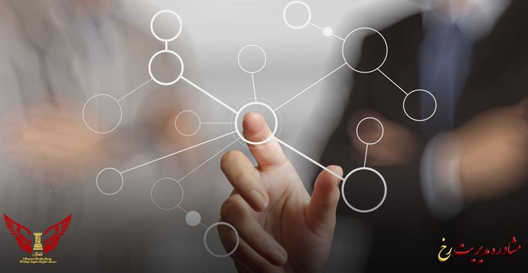 عوامل کلیدی اجرای برنامه استراتژیک