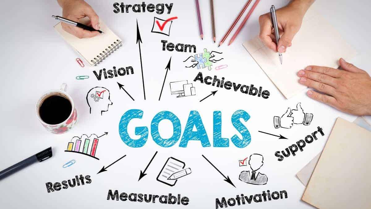 اهداف استراژیک